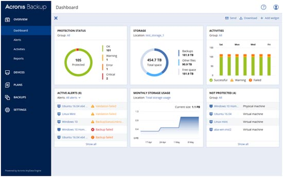 acronis backup 12 workstation dashboard