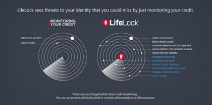lifelock ultimate plus application screenshot