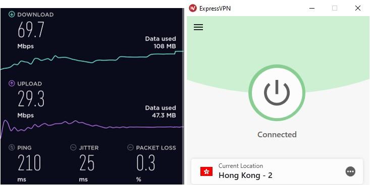 ExpressVPN Asia server speed test