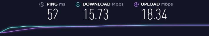 PIA Amsterdam server speed