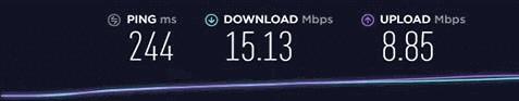 Private Internet Access UK server speed