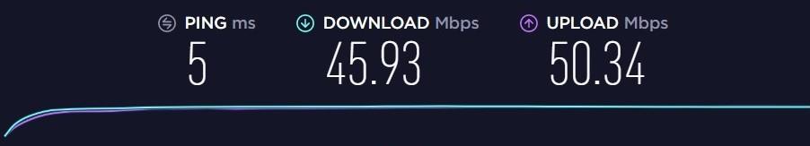 PureVPN UK server speed