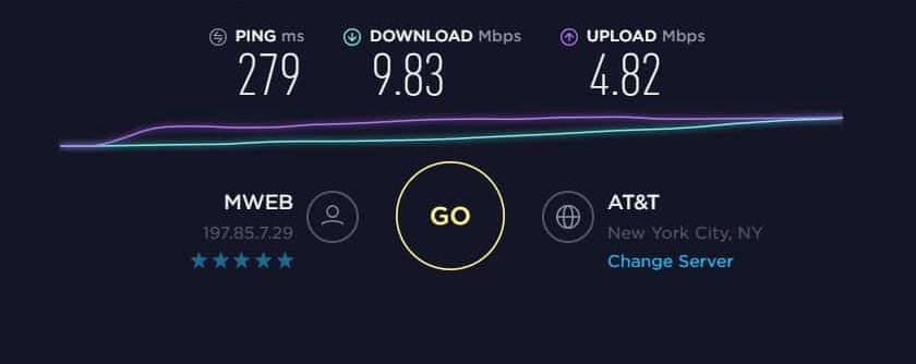 CyberGhost US server speed