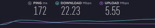 SurfShark server speed test USA