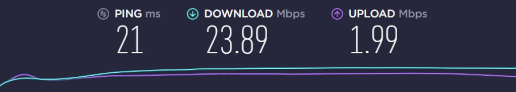 Servers' speed UK