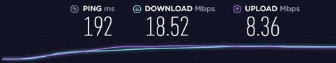 PrivateVPN speed UK server