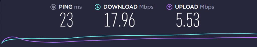 TunnelBear servers' speed USA