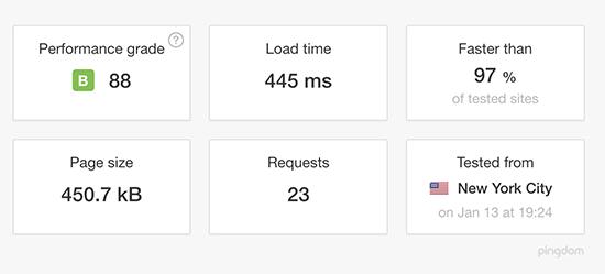 GreenGeeks load time