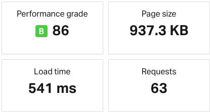 InterServer load time