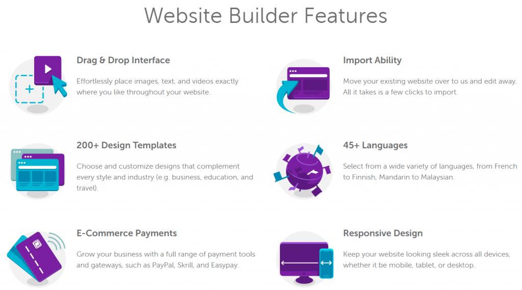 Namecheap website builder features