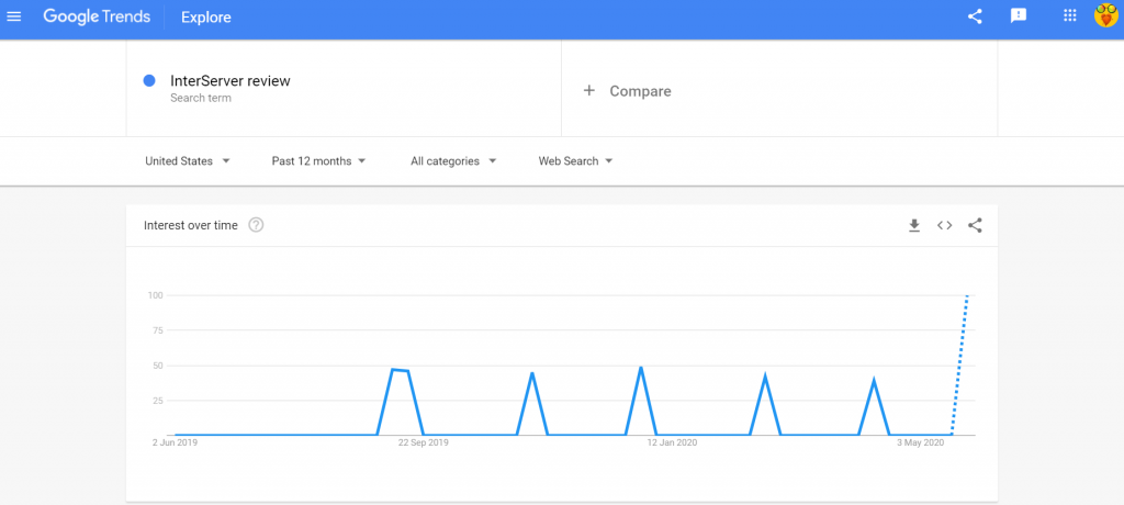 google trends InterServer review