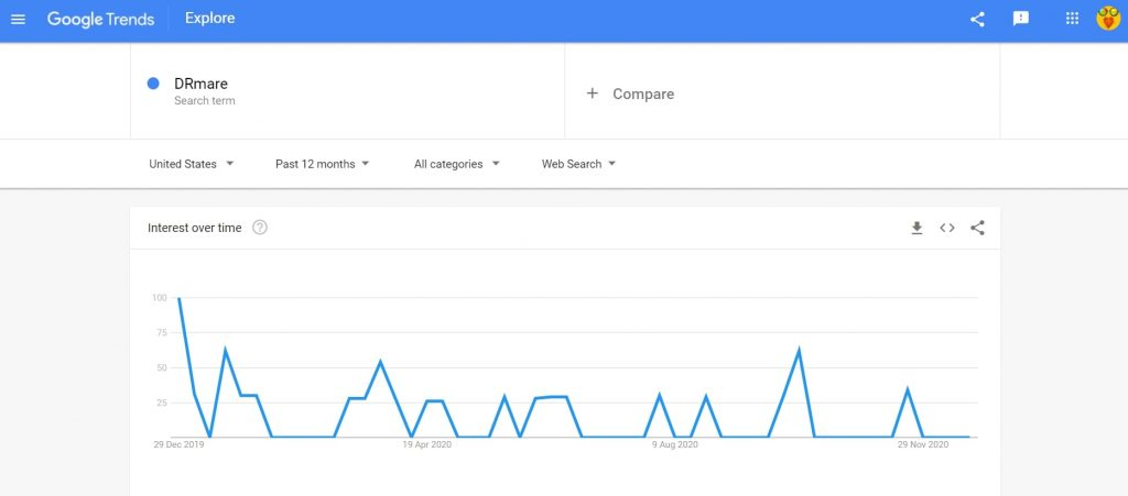 DRmare search trend from Google