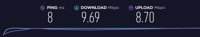 Hola VPN speed Hong Kong