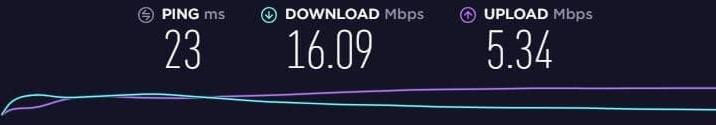 HolaVPN speed USA server