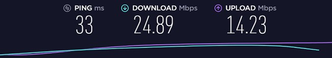 HolaVPN test speed without VPN