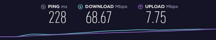 RusVPN speed test uk server