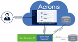 Acronis Backup for Server Review 2021